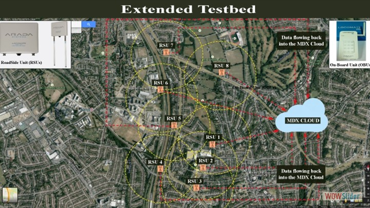 Extended Scenario of MDX VANET Testbed